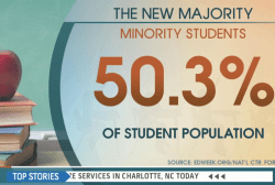 Minority students are schools' 'new majority'