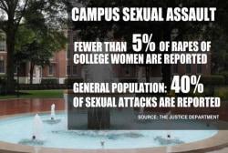 CA takes historic step against campus rape