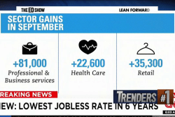Unemployment reaches 6-year low