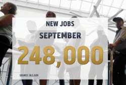 September jobless rate lowest since 2008