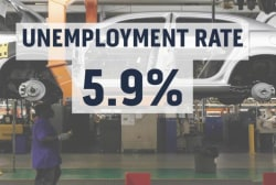 How much do job numbers matter?