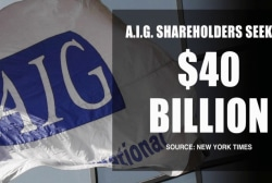 Did AIG take a forced bailout from Bush?