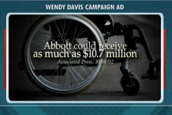 Is Wendy Davis' wheelchair ad working?