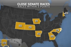 Race for the Senate heats up