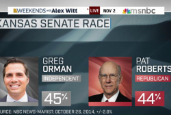 KS Senate race in dead heat in final days