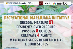 Three states, DC put pot legalization on...