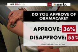 The weird politics of Obamacare