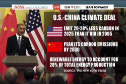 Political fallout follows US-China climate...