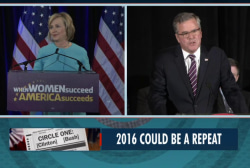 Do voters want another Bush-Clinton race?