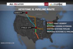 Keystone XL pipeline bill falls one vote short