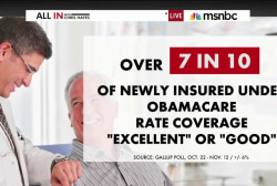 The Obamacare Paradox