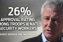 Impact of Chuck Hagel's resignation