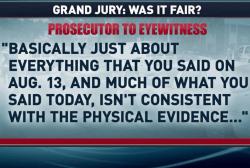 Was the grand jury process fair?
