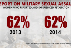 'No improvement' in military sexual assault