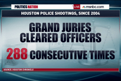 The truth behind officer-involved shootings