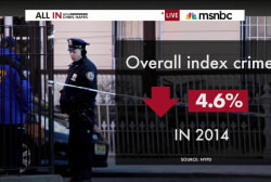 Crime hits record lows in New York City
