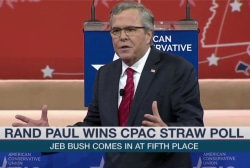 Jeb Bush comes in at fifth place at CPAC