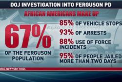 DOJ: Ferguson police acted with racial bias