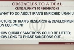 Down to the wire: Iran talks near deadline