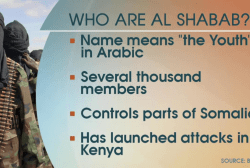 Officials: al-Shabab 'planned' Kenya attack