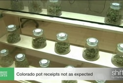 Why hasn't Colorado collected more pot tax?
