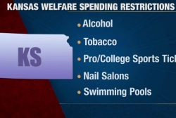 Kansas' welfare woes