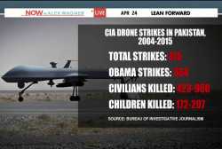 Collateral damage of US drone strikes