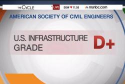 America's roads & rails in peril