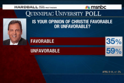 Chris Christie: NJ voters want me to stay