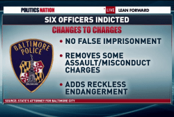 Six officers indicted in Freddie Gray case