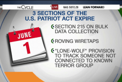 Patriot Act debate rages on in Congress
