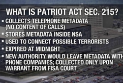 Is US less safe without Patriot Act...