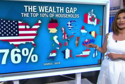US wealth gap keeps growing wider