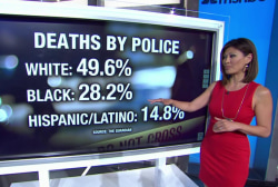 Project finds 500 killed by police in 2015