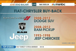Fiat Chrysler faces record fines