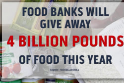 Food banks beneficial to recovering economy