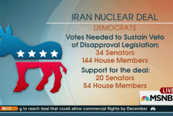 Key Democrats continue to weigh Iran deal