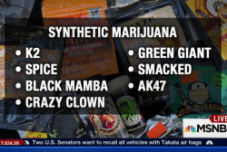 The dangers of synthetic marijuana
