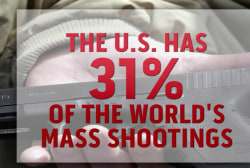 Mass shootings, a serious problem in America