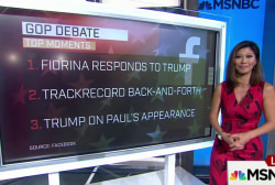 New social media data on GOP debate