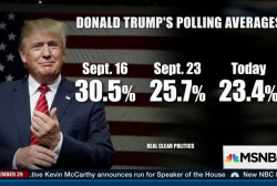 Is Donald Trump in it for the long haul?