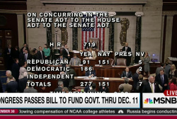 Congress manages to avoid another shutdown