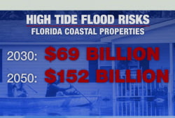 Miami Beach at center of climate change debate