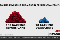 The super wealthy's impact on the campaign
