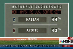 Scoreboard: NH US Senate Seat