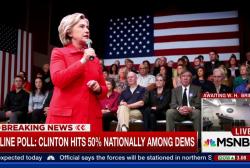 Online poll: Clinton 50% among dems