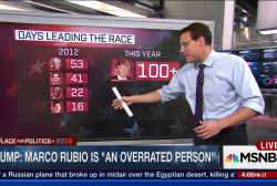 Trump: Rubio is 'an overrated person'