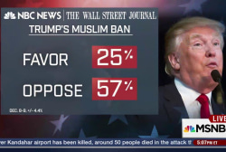 Poll: Majority Oppose Trump's Muslim Ban