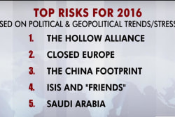 Eurasia Group releases world's top risks...