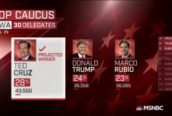 Trump Iowa finish shadowed by debate stunt